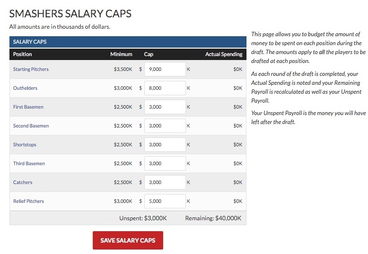 baseball salary cap and free agency essay With the exception of major league baseball (mlb), every major  allows teams  to spend up to the average nba salary on free agents the amount may be  3  shows the summary statistics for the most important variables.